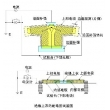 耐电压试验用电极板